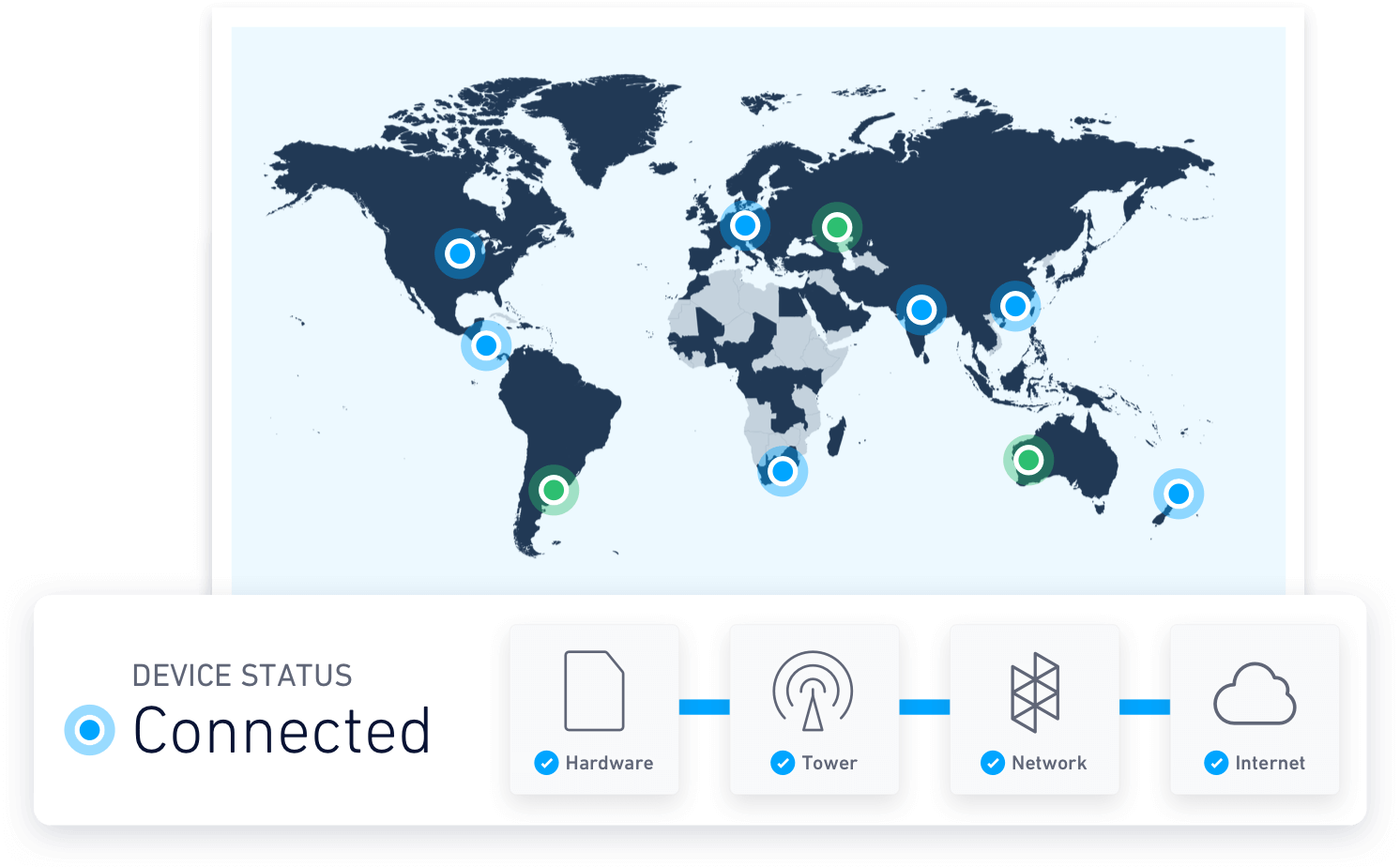 Global Cellular Network for IoT & M2M Connectivity | Hologram